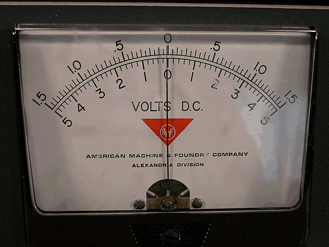 Close up of the meter.