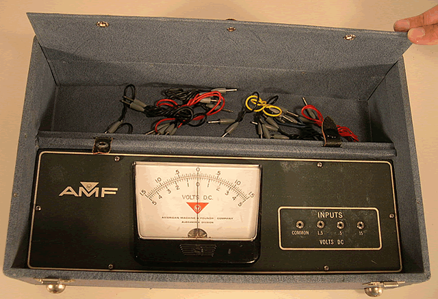 Meter unit with panel open.  Patch cords are inside.