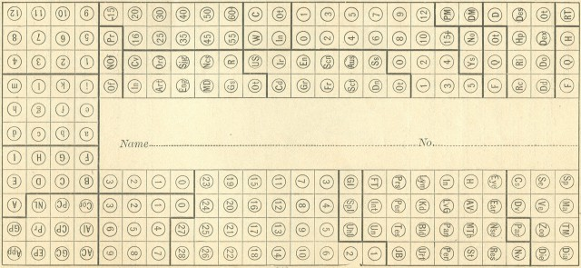 An image of an early Hollerith punch card as shown in the author's edition of the <i>Electric Tabulating System</i>